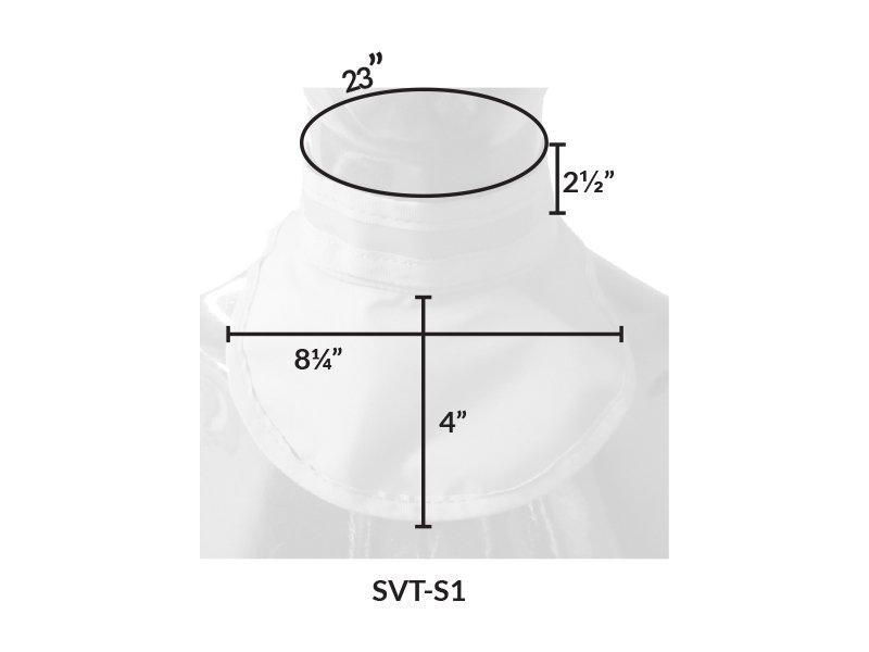 SVT S1